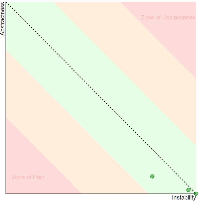 nd_dependency11
